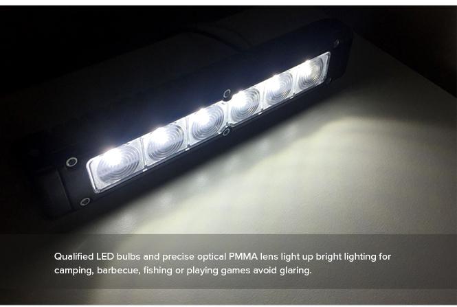 12V 720lm RV LED Awning Light Trailer Camper Boat Exterior ...